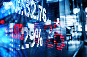 display stock market numbers and graph