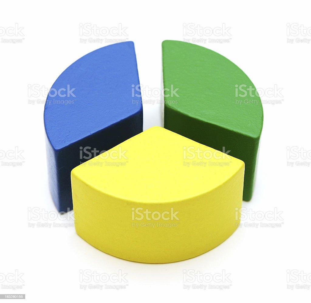Dividing the pie. stock photo