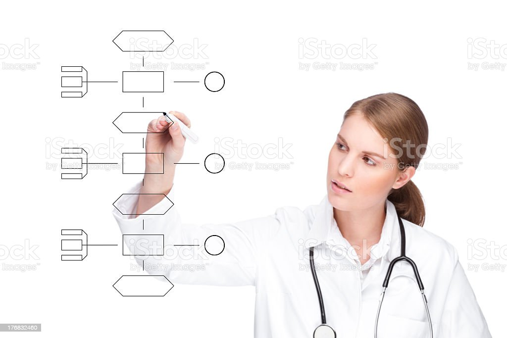 Doctor explaining about on line prescription royalty-free stock photo