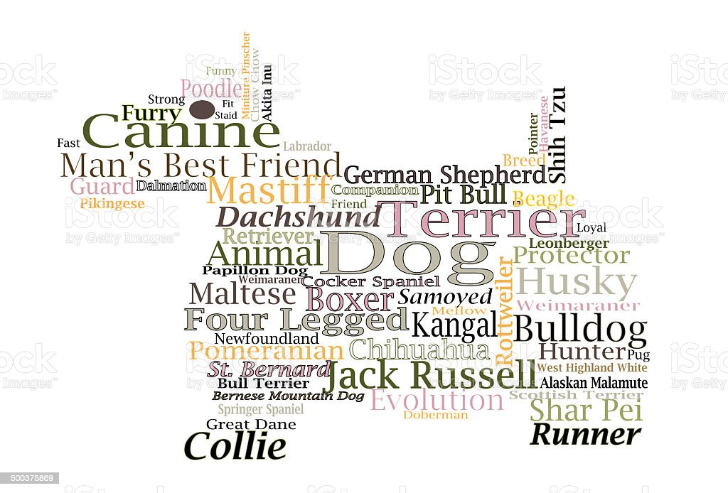 Dog breed Canine Word Cloud Typography Illustration Concepts Ideas stock photo