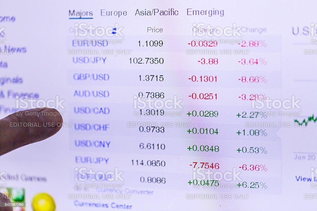 US dollar exchange ratios  trending after Brexit confirmed stock photo