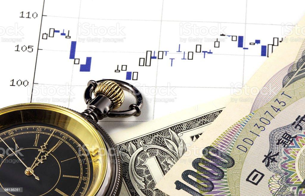 US-Dollar und japanische yen-Tarif Lizenzfreies stock-foto