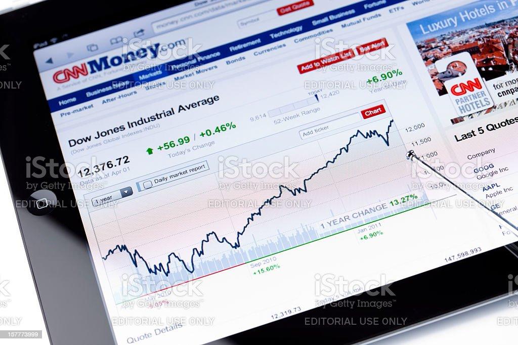 Dow Jones Industrial Average Index chart on iPad2 stock photo