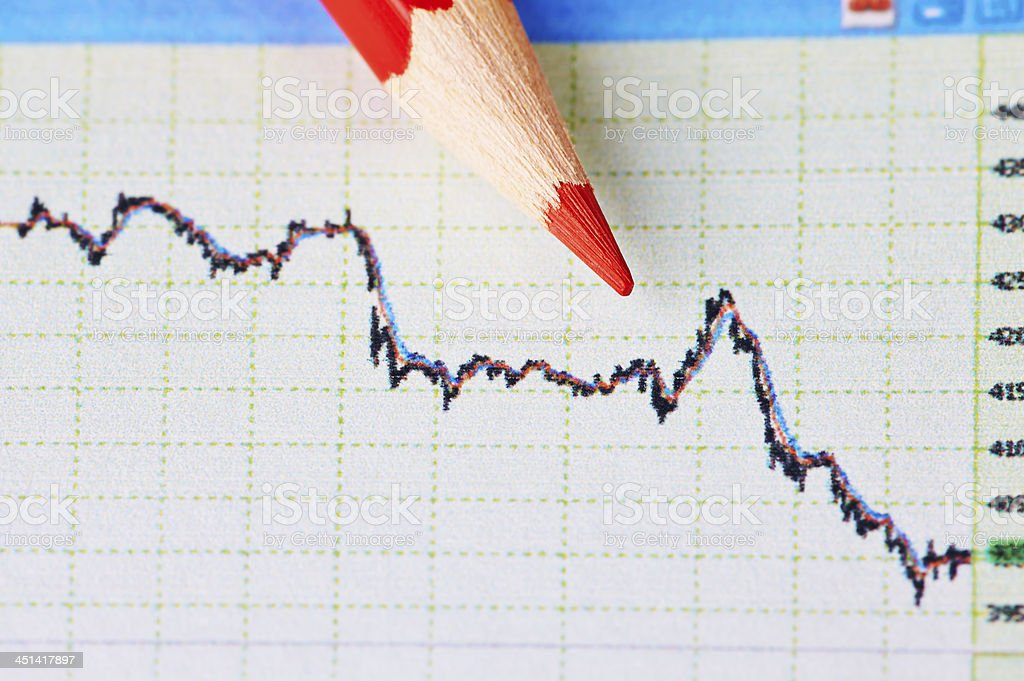 Downtrend chart and red pencil. stock photo