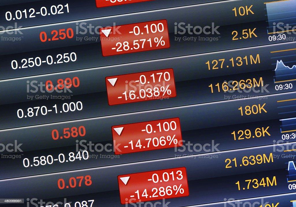 Dramatically dropping of stock market stock photo