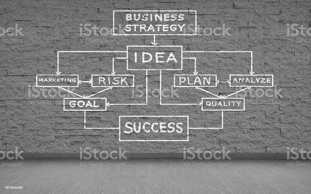 drawing business plan stock photo