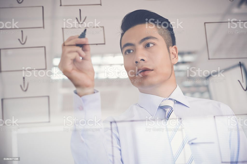 Drawing flowchart stock photo