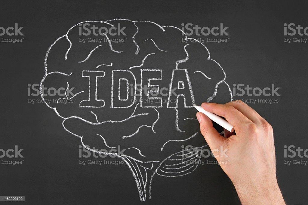 Drawing Idea on Blackboard stock photo