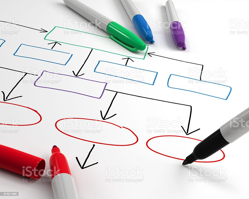 Drawing organization chart stock photo