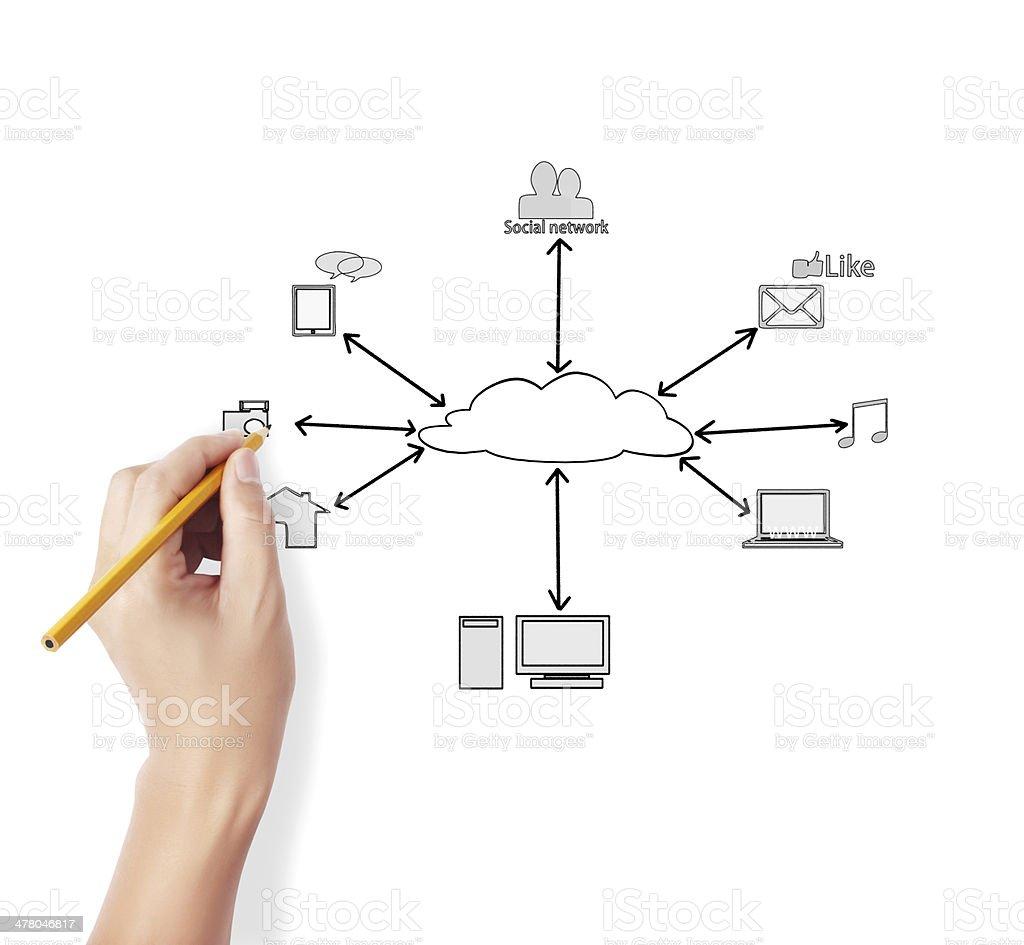 drawing social network royalty-free stock photo