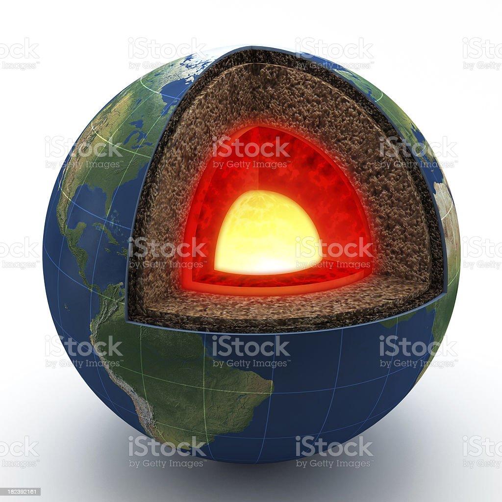 Earth layers model stock photo