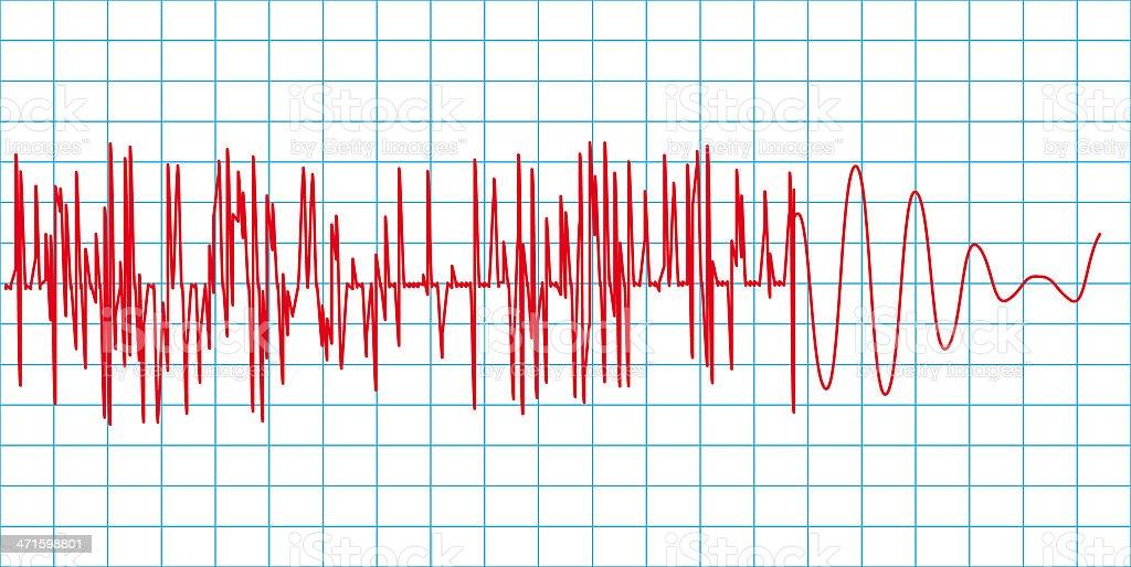 Earthquake curve royalty-free stock photo