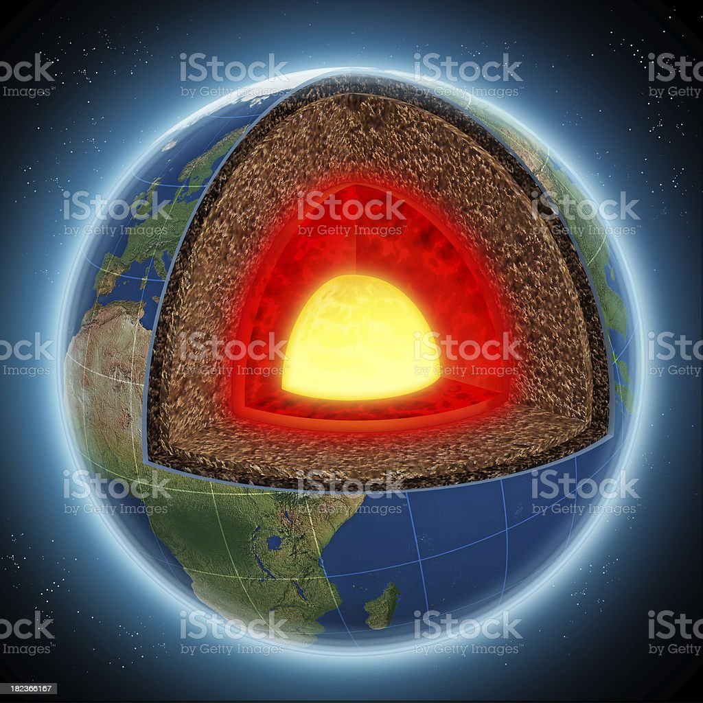 Earth's layers stock photo