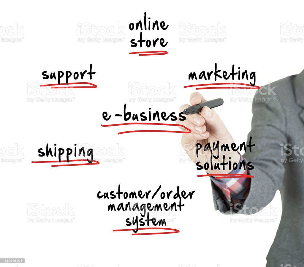 e-business internet business online royalty-free stock photo