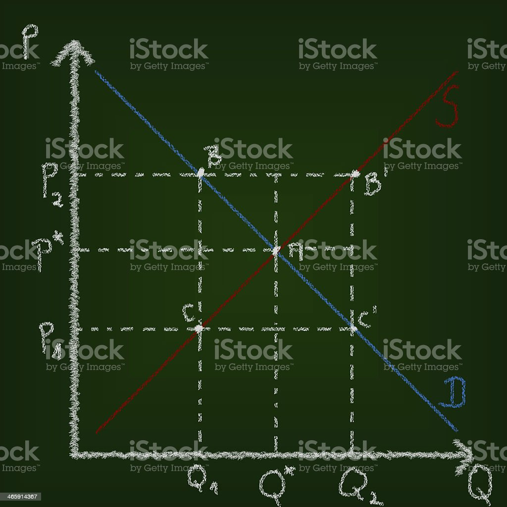Economics education concept of chalkboard and drawing. stock photo