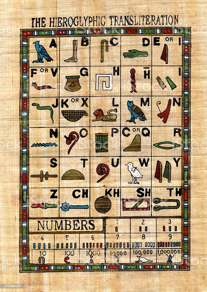 egyptian alphabet - hieroglyphs XXL stock photo