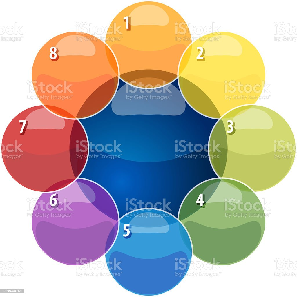 Eight Blank overlapping relationship business diagram illustration stock photo
