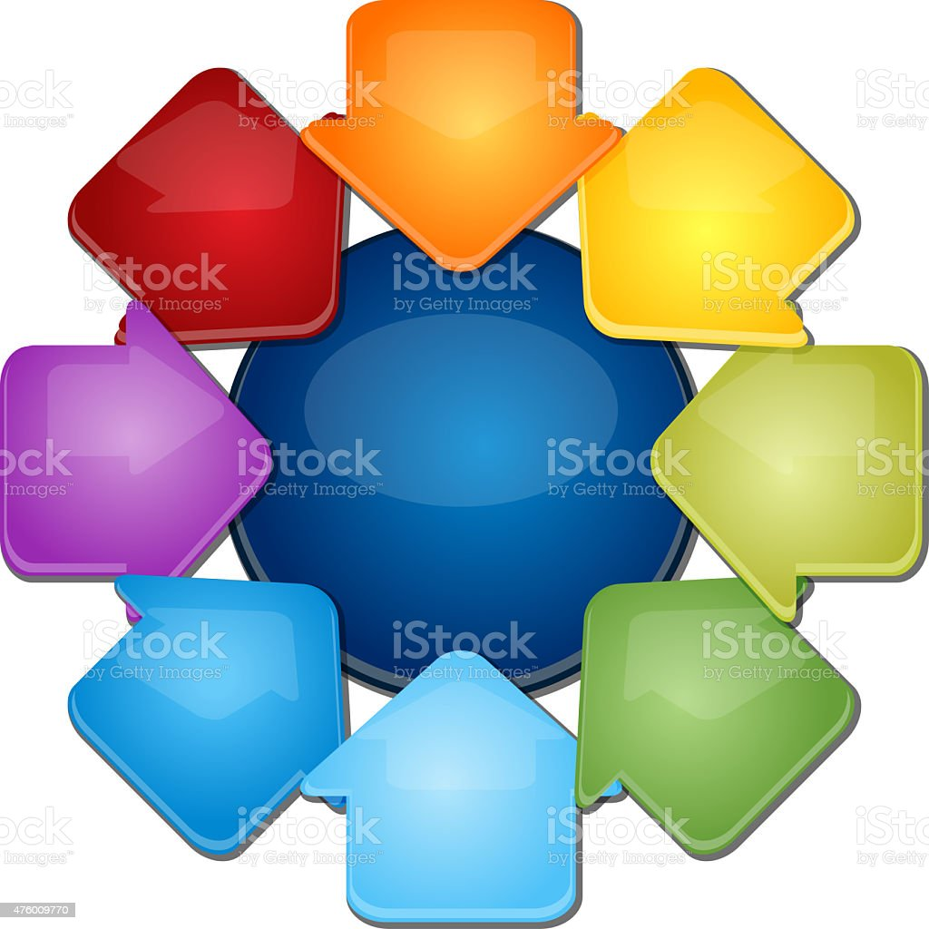 Eight inward arrows Blank business diagram illustration stock photo