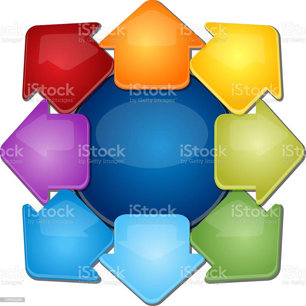 Eight outward arrows Blank business diagram illustration stock photo