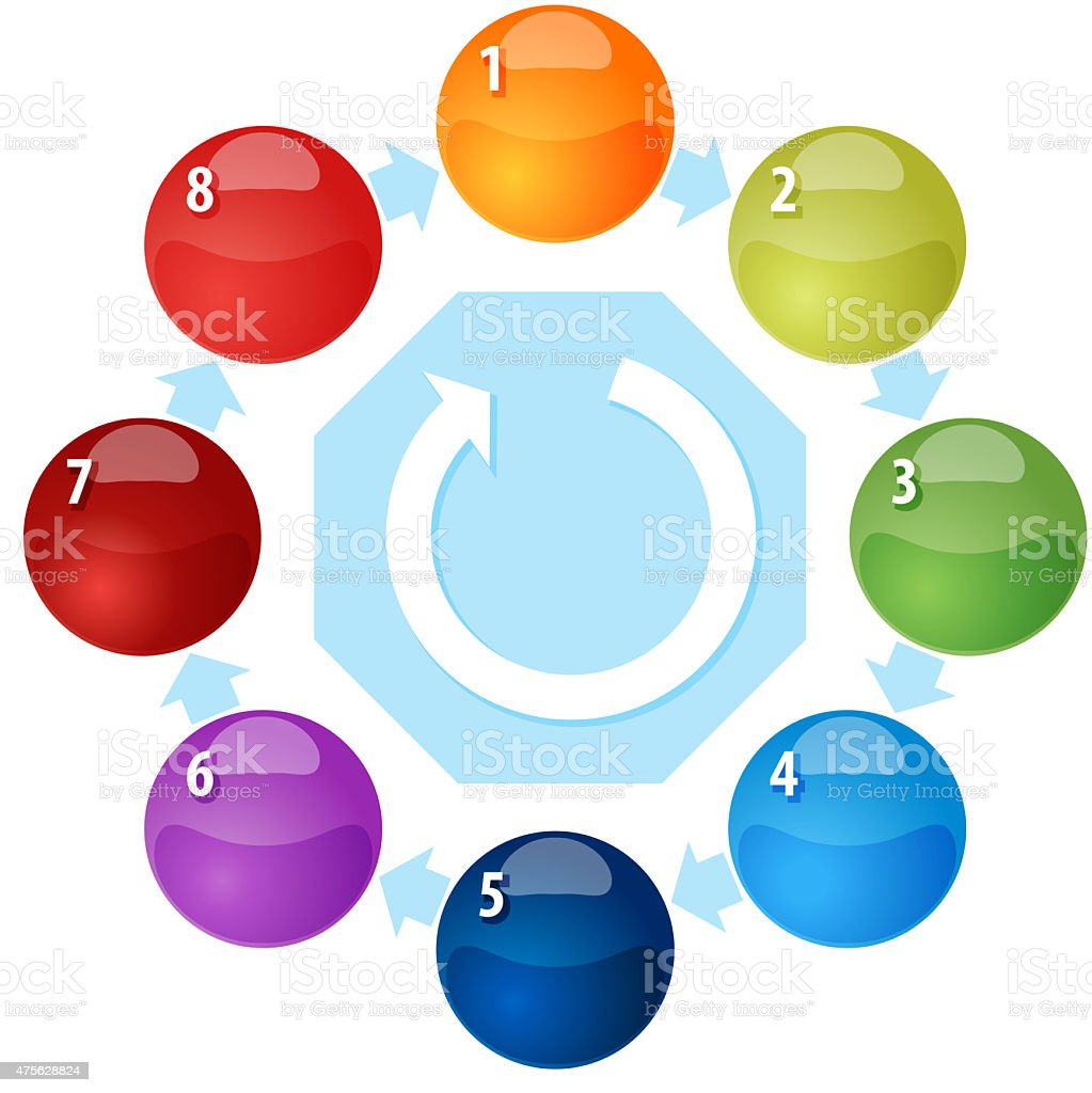 Eight Process cycle blank business diagram illustration stock photo
