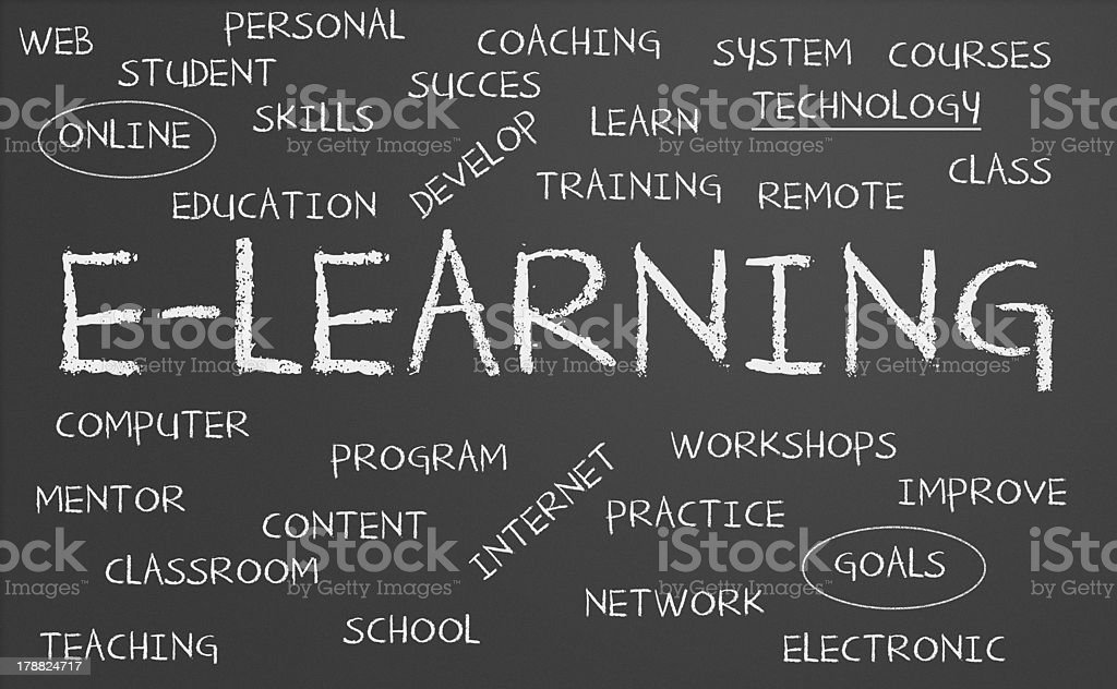 E-learning word cloud royalty-free stock photo