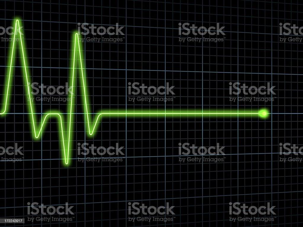 Electrocardiogram (ECG / EKG) royalty-free stock photo