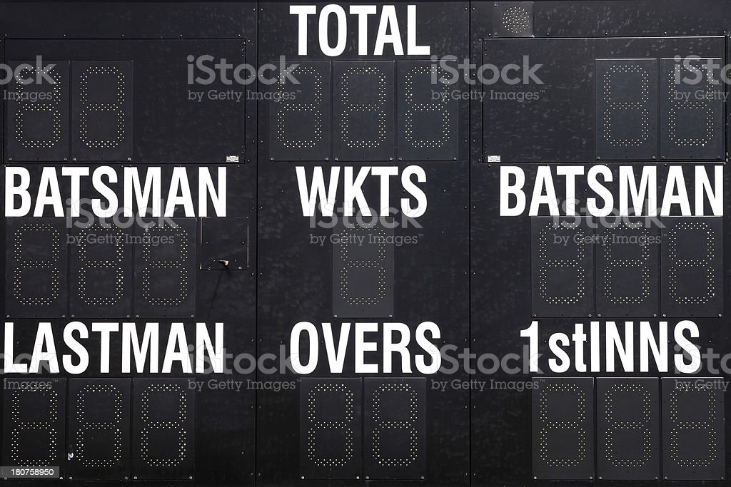 Electronic Cricket Scoreboard royalty-free stock photo