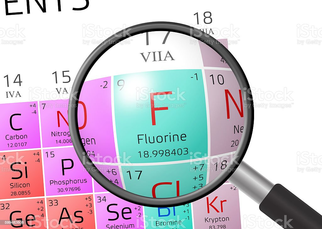 Element of Fluorine with magnifying glass stock photo