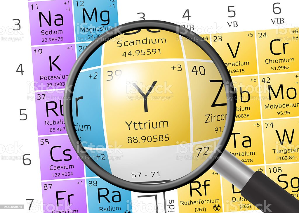 Element of Yttrium with magnifying glass stock photo