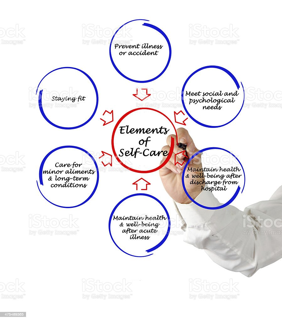 Elements of self-care stock photo