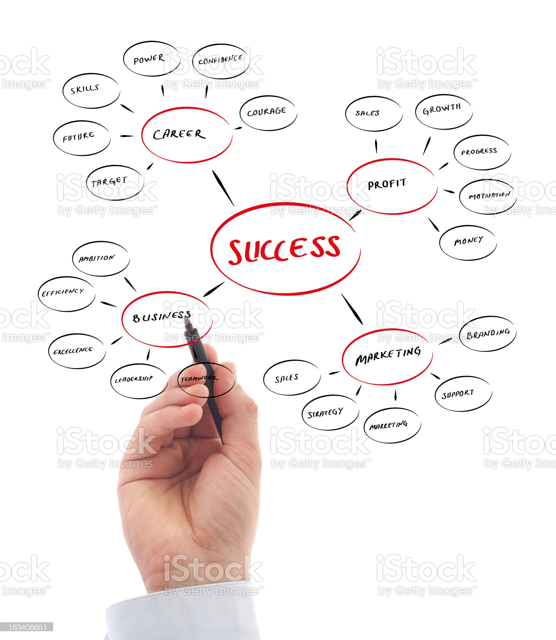 Elements of Success royalty-free stock photo
