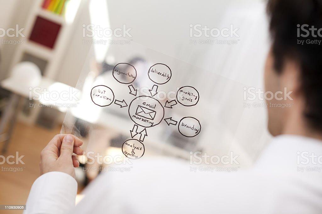 EMail Marketing strategy stock photo