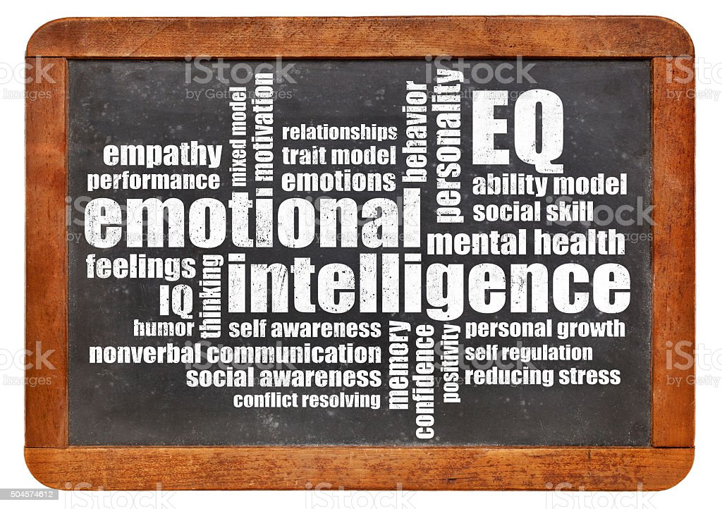 emotional intelligence (EQ) word cloud stock photo