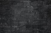 Empty black chalkboard blackboard