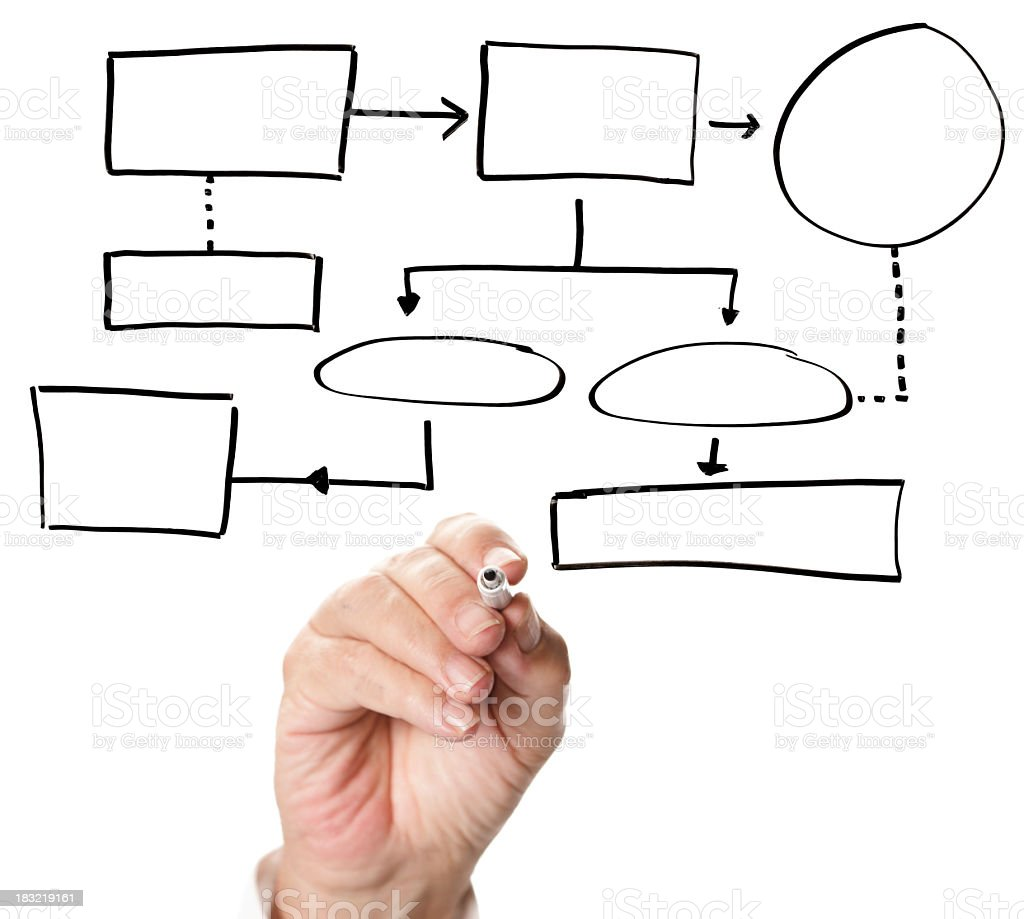 empty flowchart stock photo