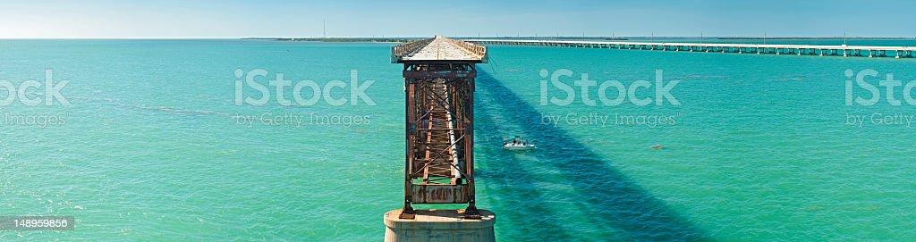 End of the line ocean bridge stock photo