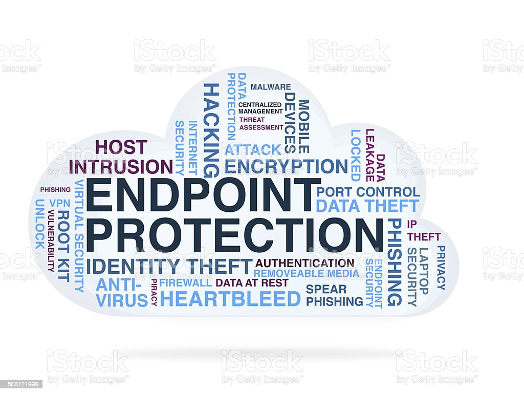Endpoint protection word cloud on white stock photo