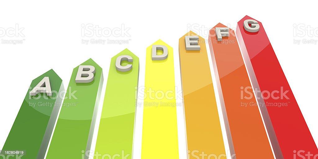 Energy Efficiency Chart royalty-free stock photo