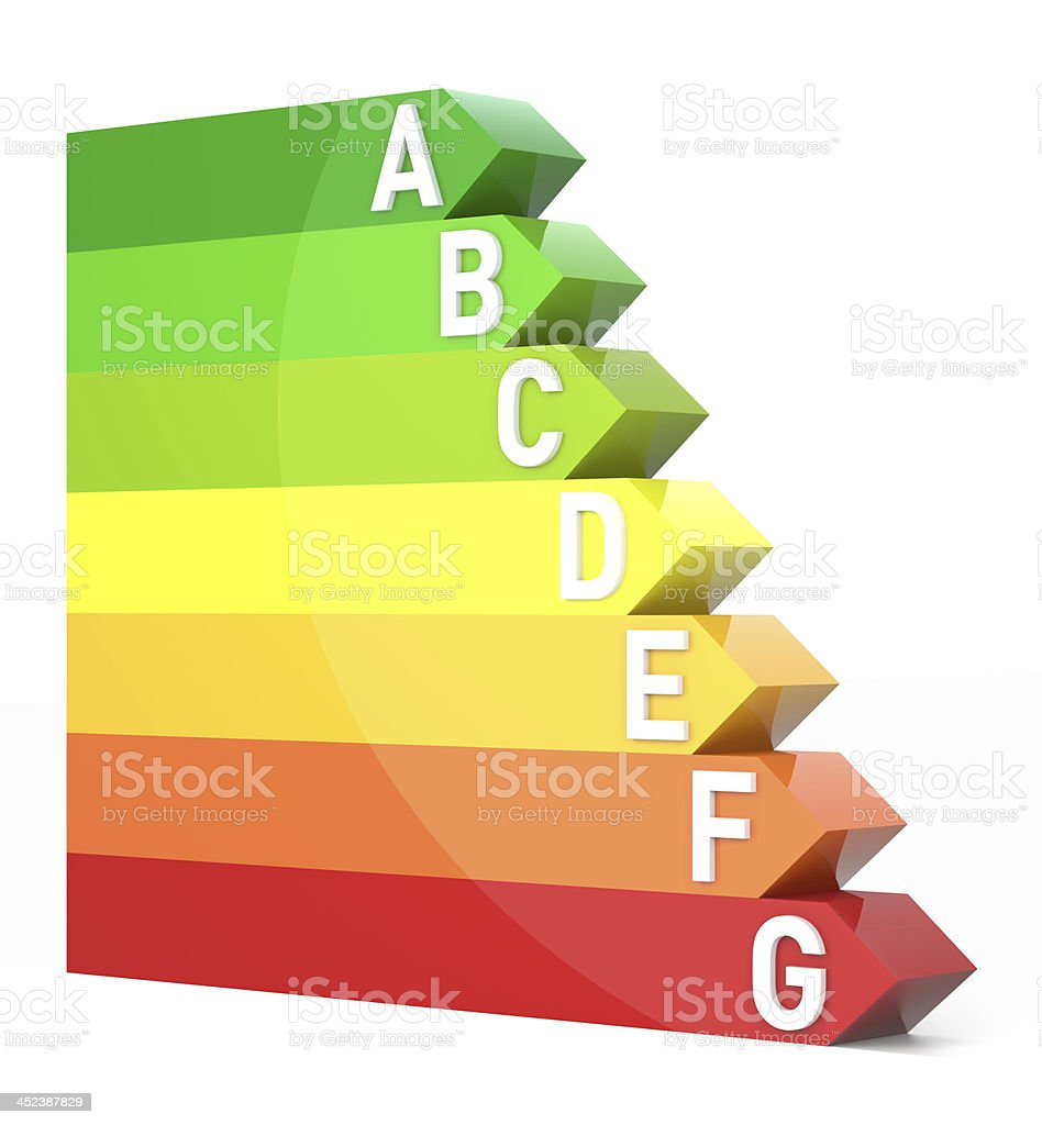Energy Efficiency Chart stock photo