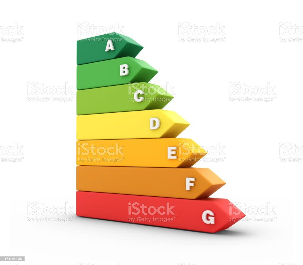 Energy Efficiency Diagram stock photo