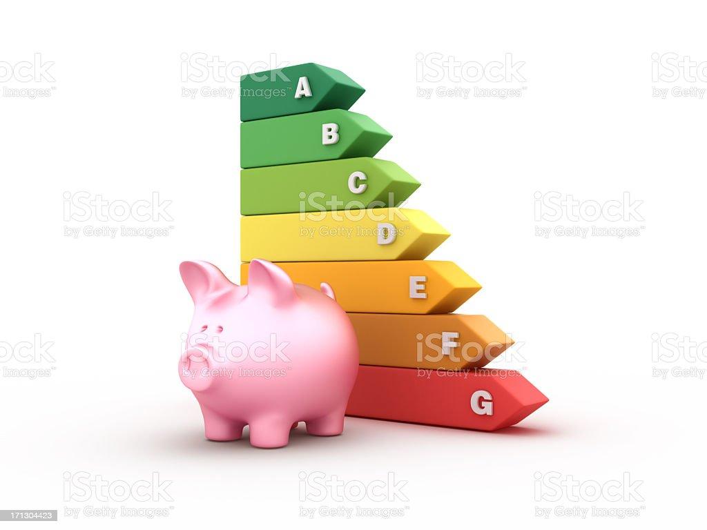Energy Efficiency Diagram Piggy Bank stock photo