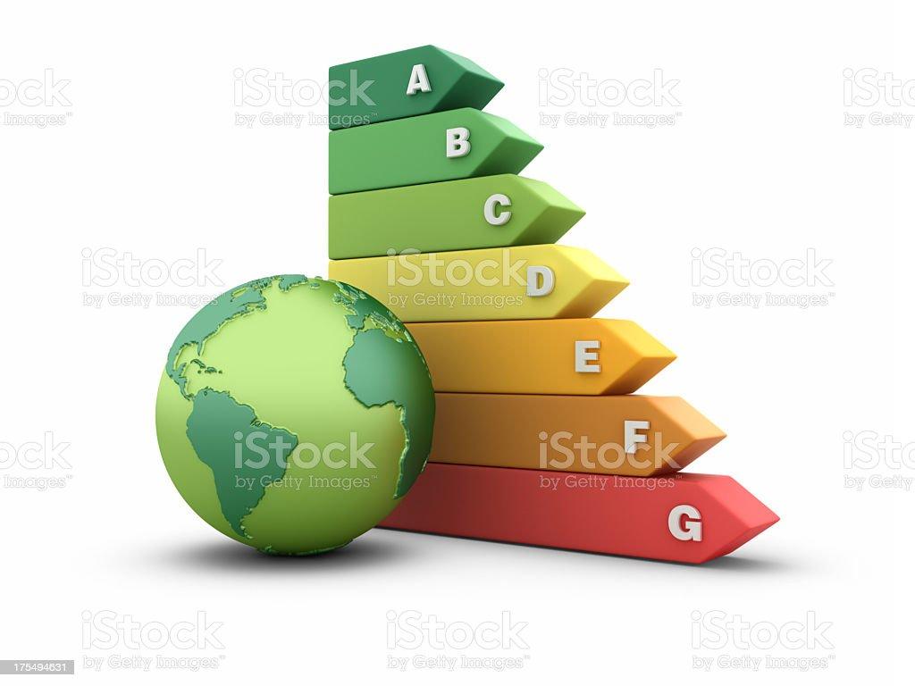 Energy Efficiency Diagram with Globe World stock photo