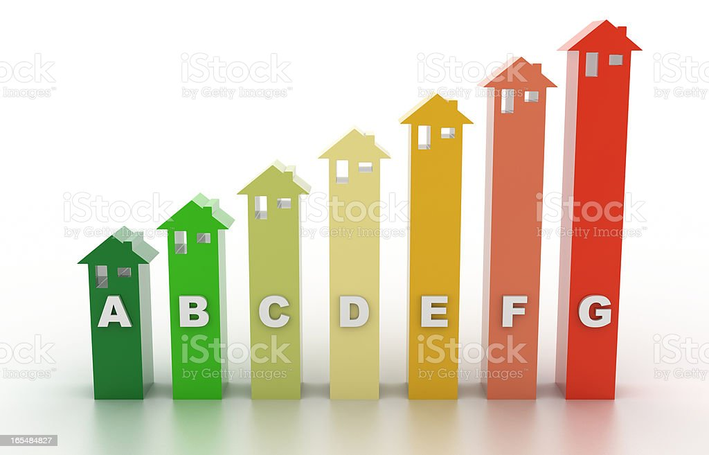 Energy Efficiency graph (isolated on-white) royalty-free stock photo