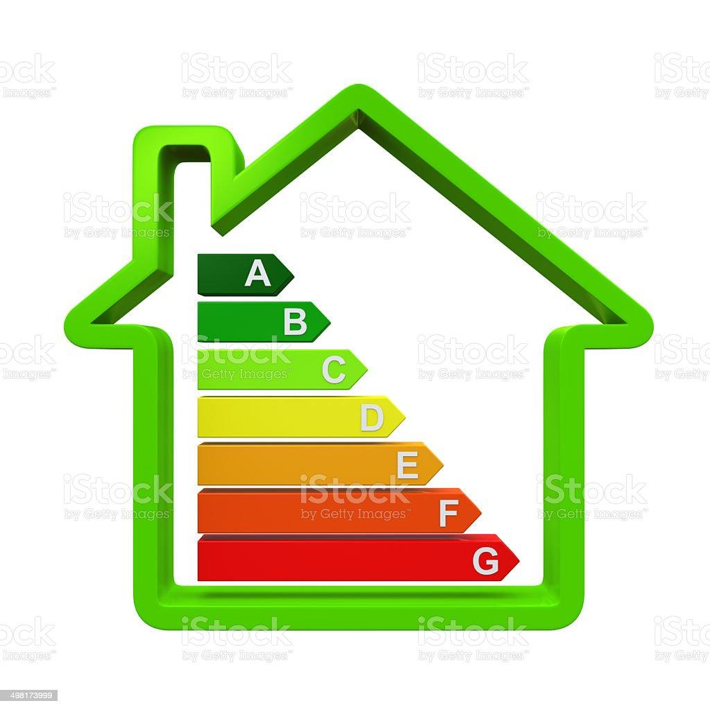Energy Efficiency Levels stock photo
