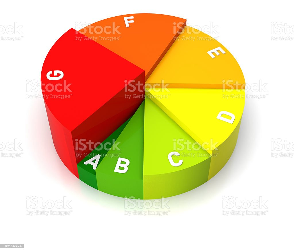 Energy Efficiency Pie Chart royalty-free stock photo