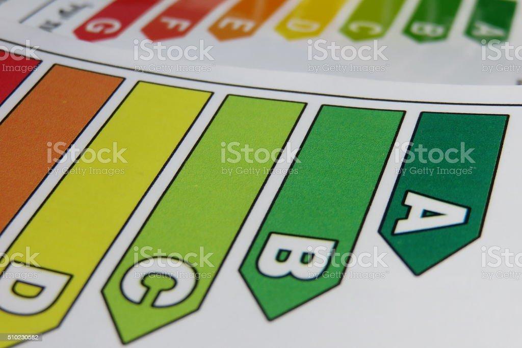 Energy efficiency ratin stock photo