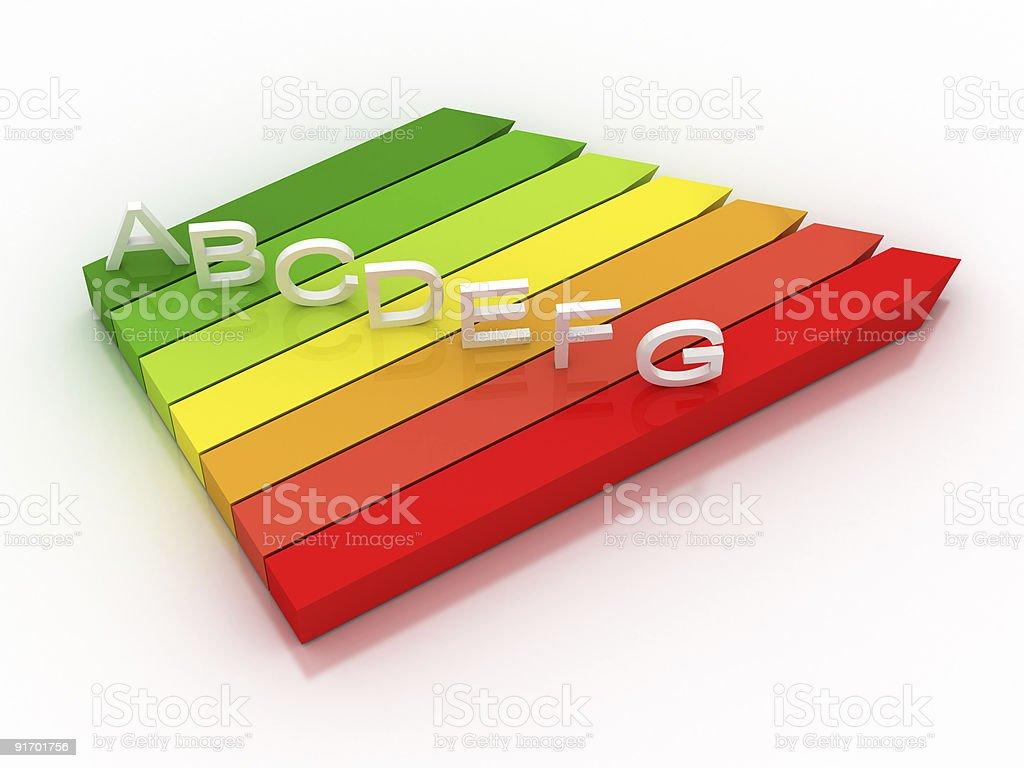 Energy Efficiency Rating Chart stock photo