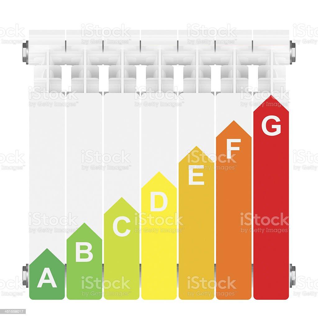 Energy efficiency rating on heating radiator. stock photo