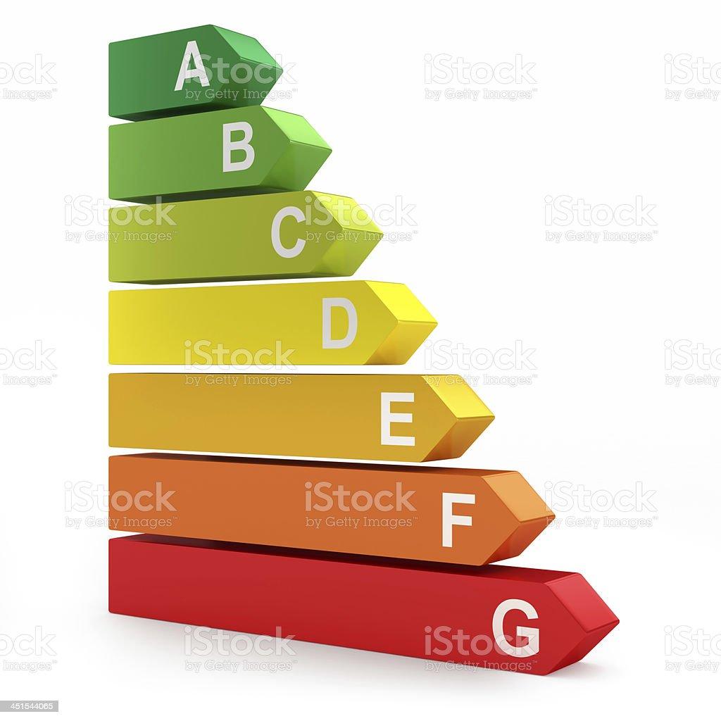 Energy efficiency rating stock photo