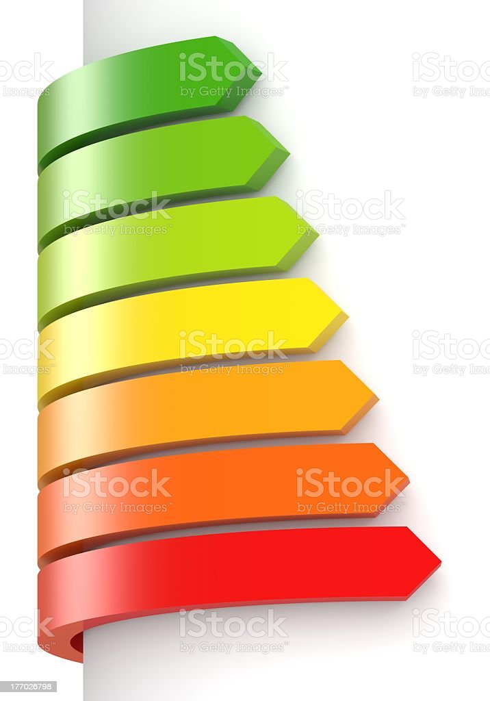 Energy efficiency rating system stock photo